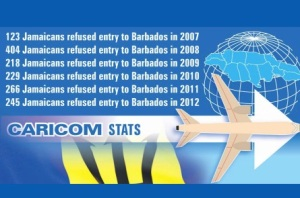 Figures showing # of Jamaicans denied entry to Barbados since 2007.
